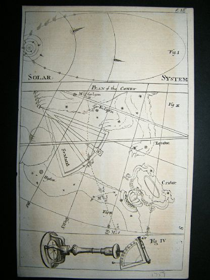Astronomy, Comet Plan, Solar System: 1759 Print | Albion Prints